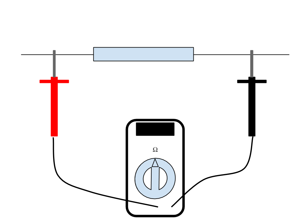 measuring resistance System when initially installed, had low earth ground resistance values, the resistance of the  the measuring procedure described below uses.